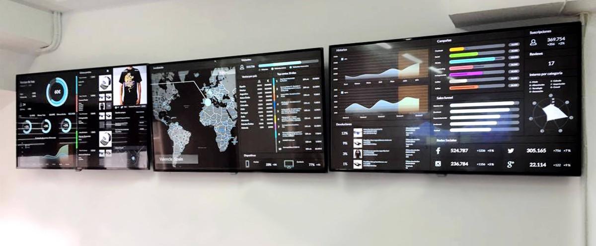 Ejemplo de qué es un dashboard en SummonPress