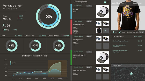 Ecommerce-dashboard 1-zeus-smart visual data