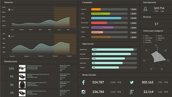 Ecommerce-dashboard 3-zeus-smart visual data