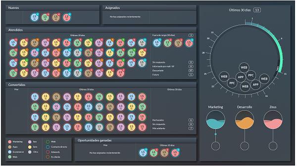 Software gestión de datos - Zeus
