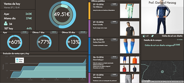 dashboards-ecommerce-smart-visual-data